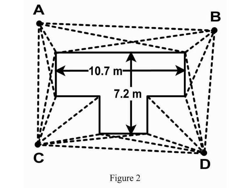 fig2a