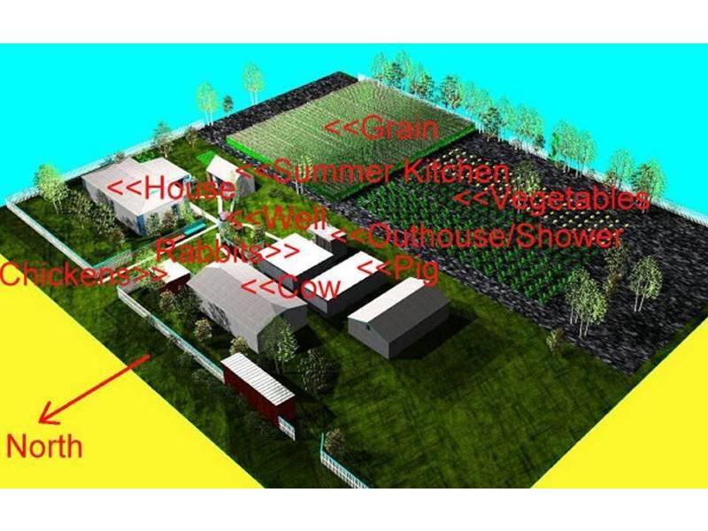farm1div